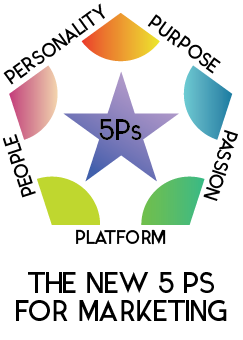 5 Ps for Marketing_3-01
